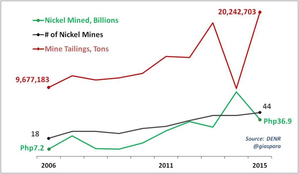 mine-graph