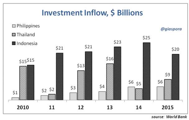 investment-inflows1.gif